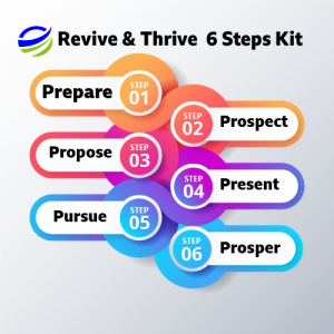 BizVision Revive & Thrive 6 steps kit
